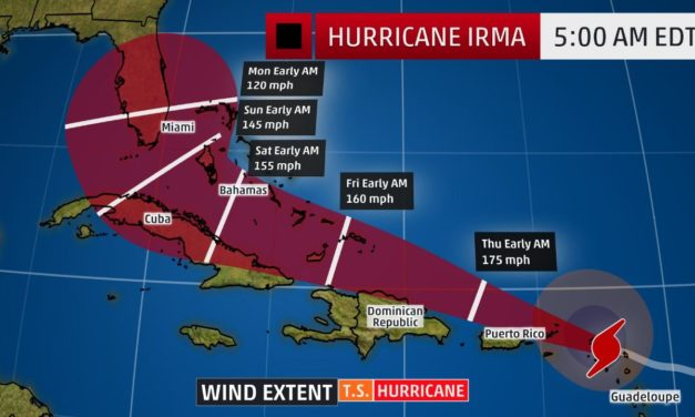 Hurricane Preparations and Resources for Equestrians, Lameness Exams, HAM Radio – HITM by HORSELOVERZ.com for 09-06-17